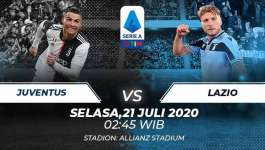 Juventus Vs Lazio 20/07/2020 All Goals & Highlights Video
